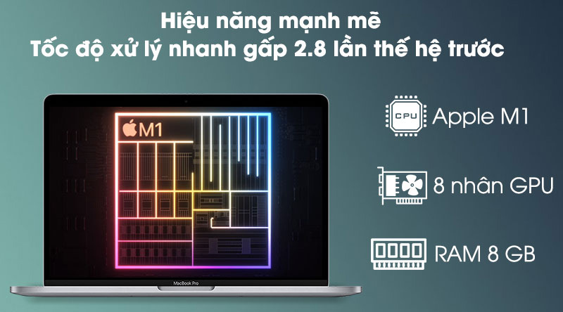 Apple Macbook Pro 2020 (MYD92SA/A) - Cấu hình
