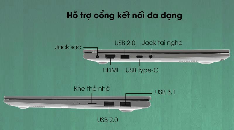 Asus VivoBook A415EA i5 (EB354T) - cổng kết nối