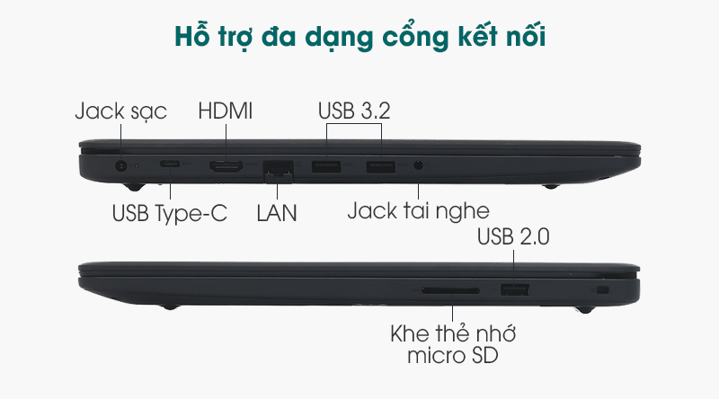 Laptop Dell Inspiron 3501 i7 (70234075) - Cổng kết nối