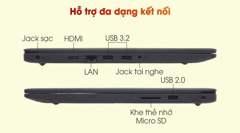 Laptop Dell Vostro 3500 i3 (V5I3001W) - Cổng kết nối