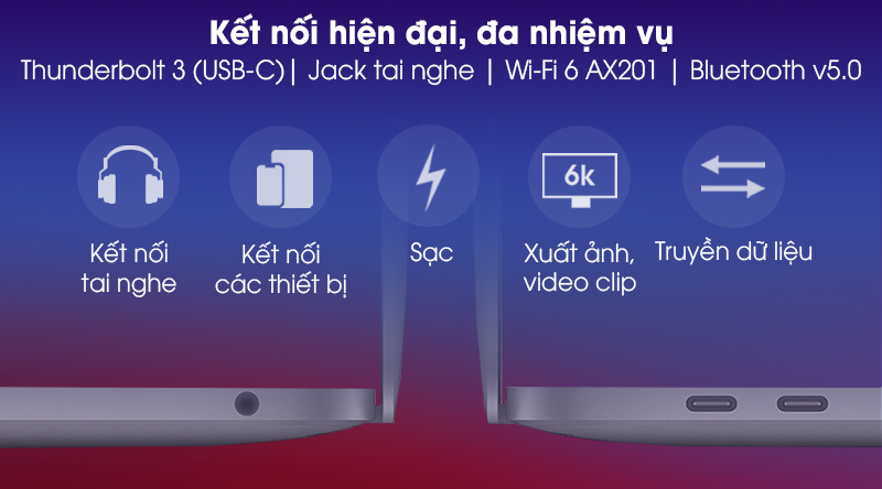 Macbook Pro M1 2020/16GB/1TB SSD (Z11C000CJ) - Cổng kết nối