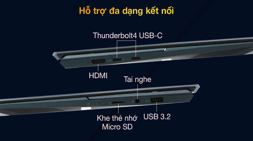 Asus ZenBook UX482EG i5 1135G7 (KA166T) - Cổng kết nối