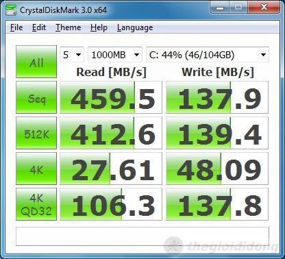 Kết  quả test tốc độ ổ cứng