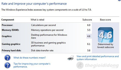 Hệ thống Windows Experience Index