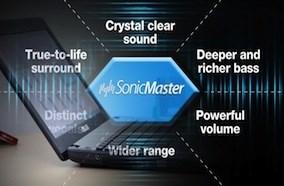 Công nghệ âm thanh hoàn hảo