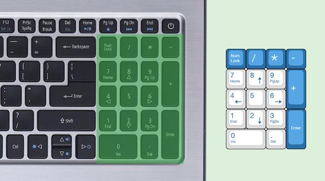 Acer Aspire F5 573G 55HV i5 - Trang bị cụm bàn phím number pad đầy đủ