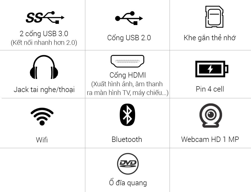 Dell Inspiron 3462 N4200 - Các cổng kết nối