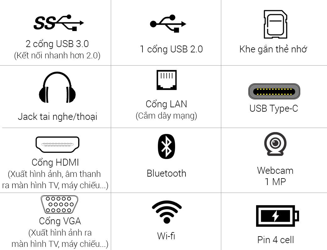 Chi tiết các cổng kết nối trên Acer Aspire E5 575 32X6 i3