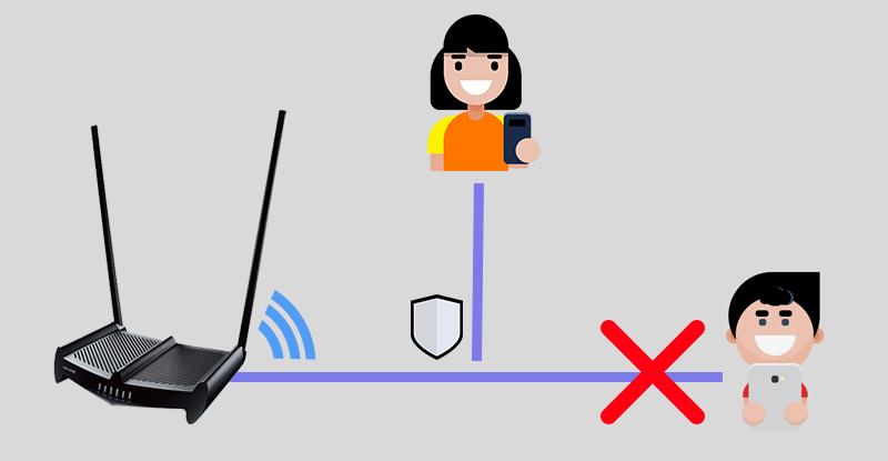 Router TP-LINK TL-WR841HP - Quản lý trang web trẻ em truy cập