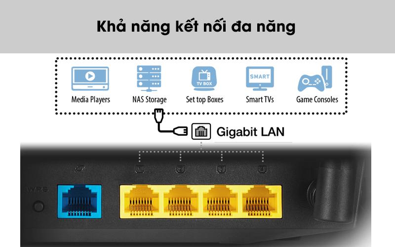 Khả năng kết nối đa năng - Router Wifi Chuẩn AC1500UHP Băng Tần Kép Asus AC1500 Đen