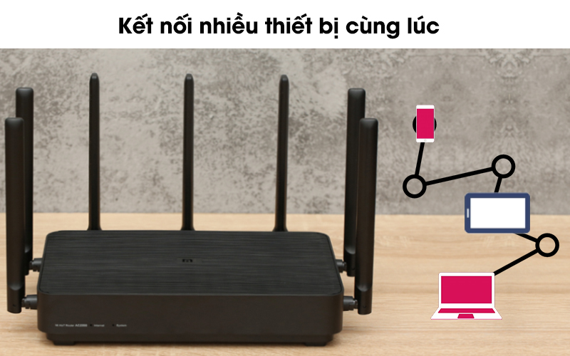 Router Wifi Chuẩn AC2350 Xiaomi Mi Aiot Đen - MU-MIMO