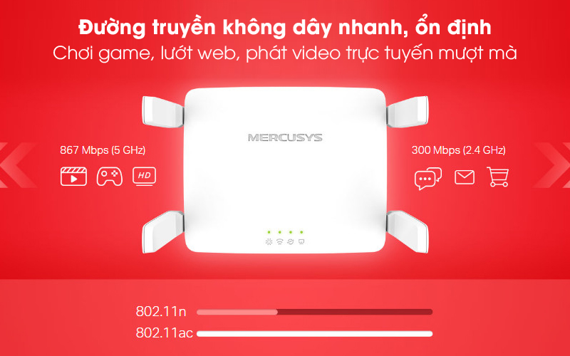 Tốc độ nhanh - Router Wifi AC1200 Băng Tần Kép Mercusys AC10 Trắng