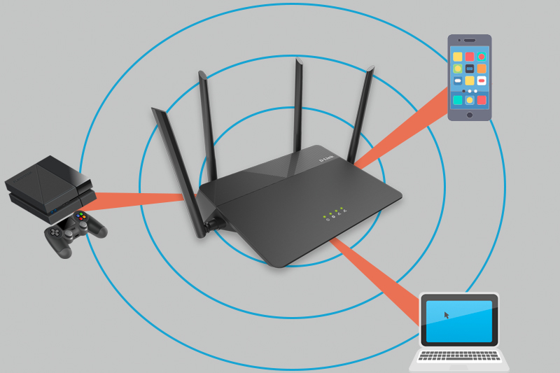 Chức năng router wifi