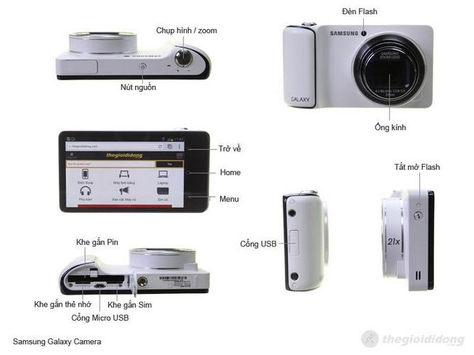 Mô tả chức năng của Samsung Galaxy Camera