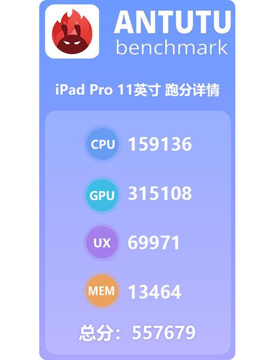 Điểm hiệu năng Antutu Benchmark trên Máy tính bảng iPad Pro 11 inch 64GB Wifi (2018)