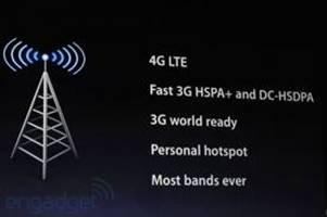 4G LTE -Kết  nối không giới hạn