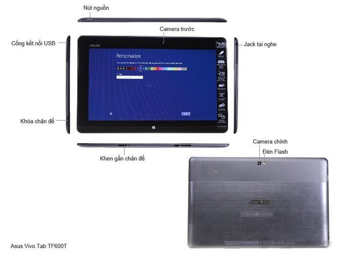 Mô tả chức năng của Asus Vivo Tab TF600T