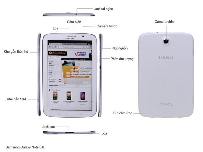 Mô tả chức năng của Samsung Galaxy Note 8