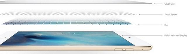 Công nghệ một lớp màn hình