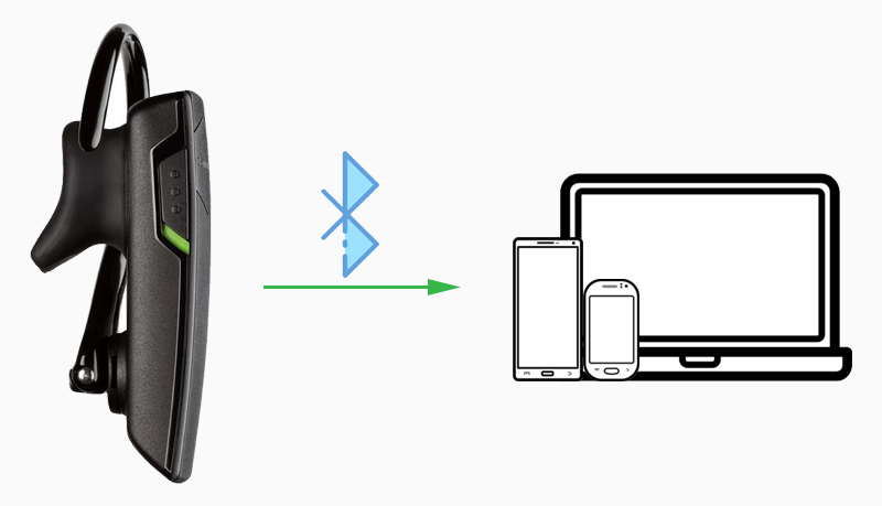 Tai nghe Plantronics Explorer 10 đen kết nối Bluetooth