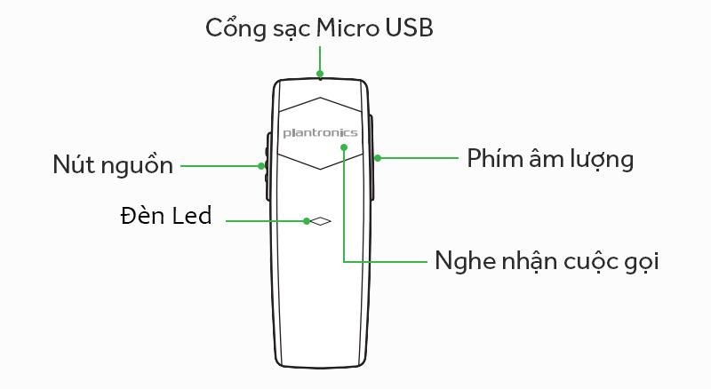Tai nghe Bluetooth Plantronics Explorer 10 Đen và cách sử dụng các phím