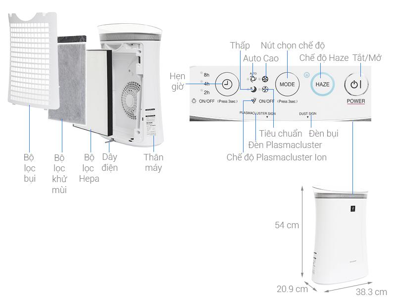 Thông số kỹ thuật Máy lọc không khí Sharp FP-F40E-W