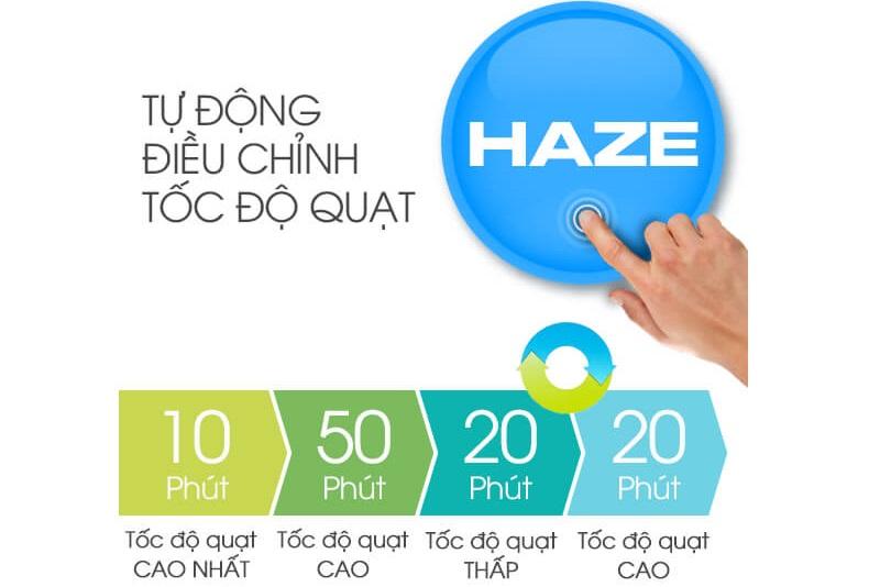 Chế độ Haze lọc không khí nhanh chóng