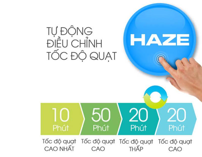 Chế độ Haze thông minh