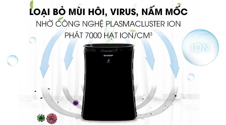 phát ion diệt virus