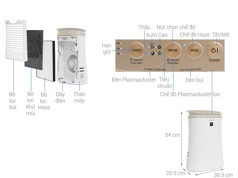 Thông số kỹ thuật Máy lọc không khí Sharp FP-G50E-W