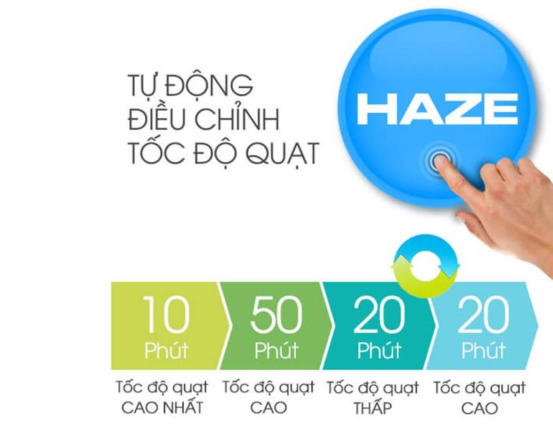 Chức năng tự động điều chỉnh tốc độ quạt Haze - Máy lọc không khí Sharp FP-J40E-W
