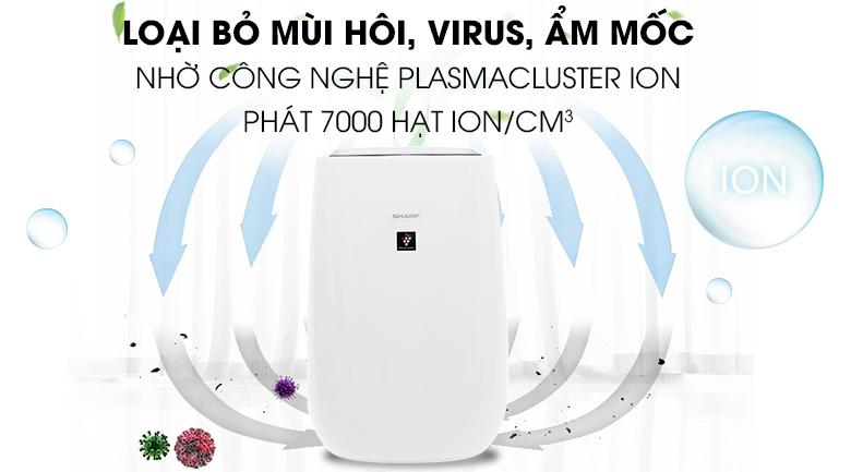 Phát ion diệt virus, khử mùi