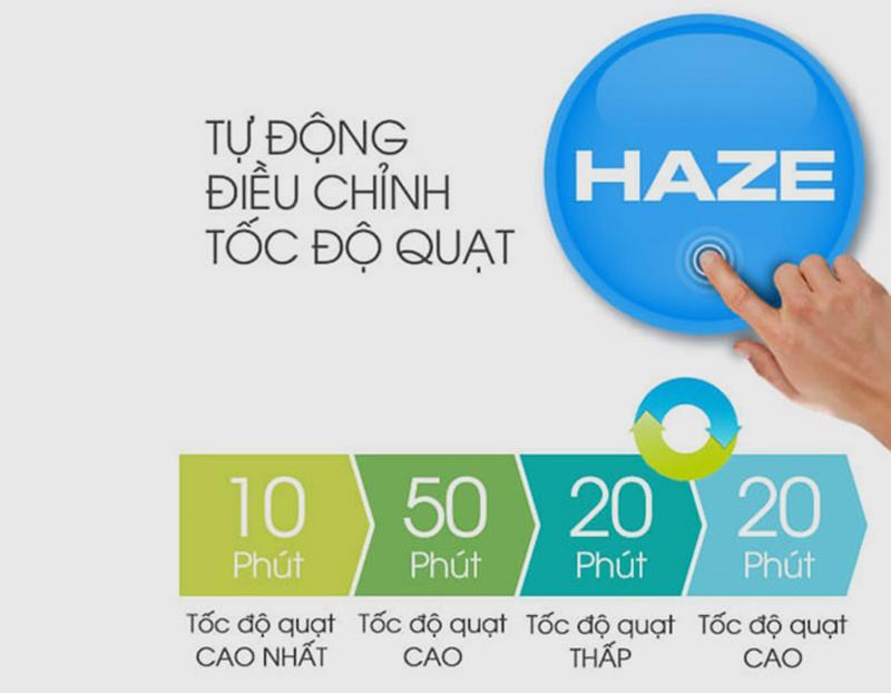 Chế độ Haze thông minh - Máy lọc không khí Sharp FP-J30E-A