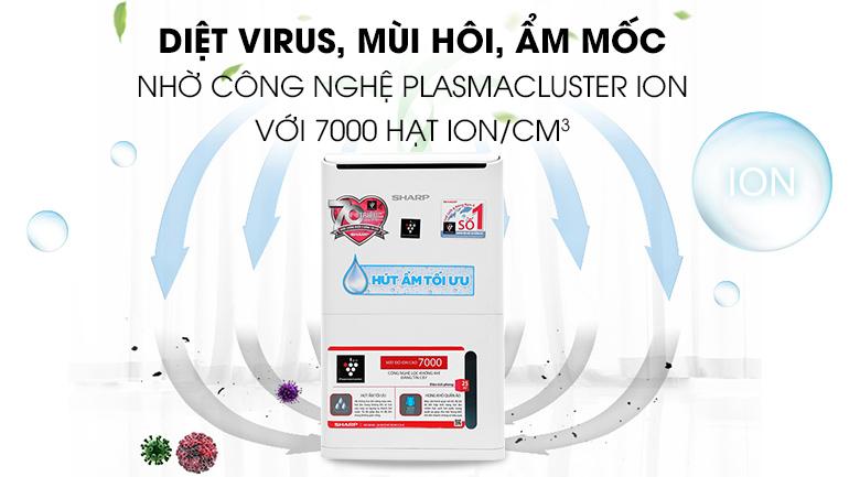 Diệt virus, khử mùi hôi, ẩm mốc hiệu quả với ion