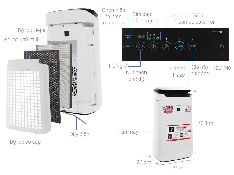 Thông số kỹ thuật Máy lọc không khí Sharp FP-J60E-W