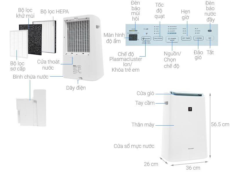 Thông số kỹ thuật Máy lọc không khí Sharp DW-E16FA-W