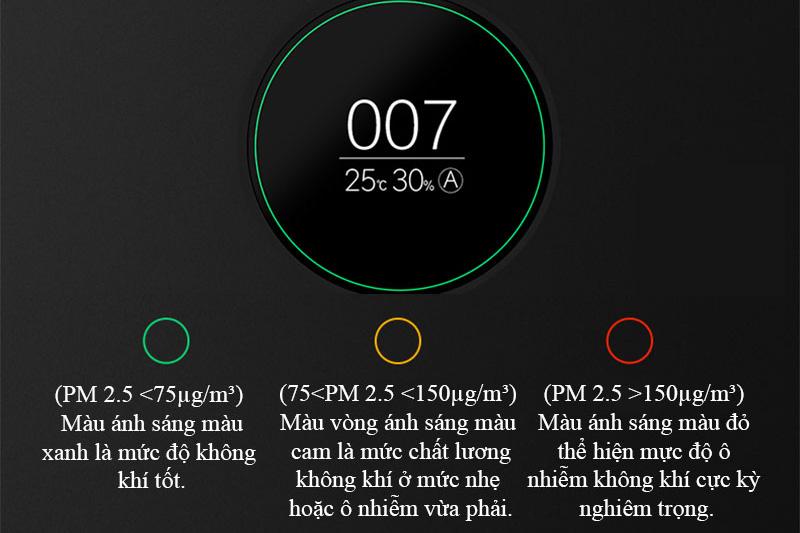 Vòng hiển thị chất lượng không khí - Máy lọc không khí Máy lọc không khí Xiaomi Mi Pro FJY4013GL
