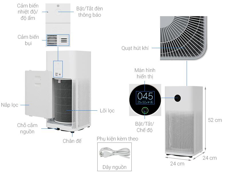Thông số kỹ thuật Máy lọc không khí Xiaomi Mi Air Purifier 3H