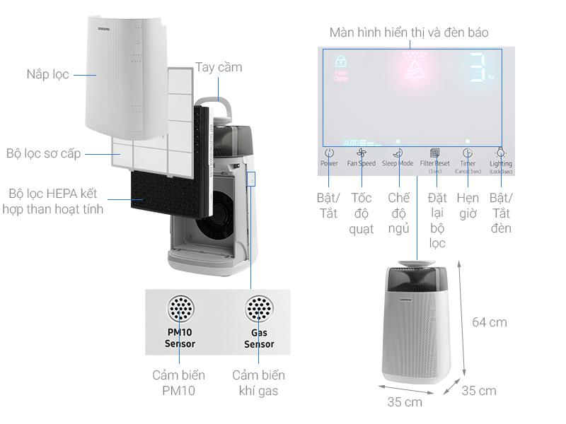 Thông số kỹ thuật Máy lọc không khí Samsung AX40R3030WM/SV
