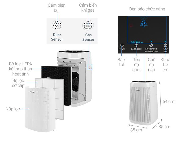 Thông số kỹ thuật Máy lọc không khí Samsung AX34R3020WW/SV