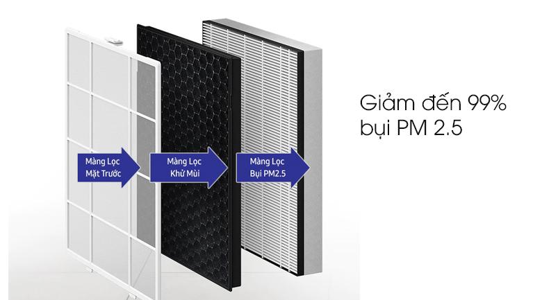 Bộ lọc không khí với 3 bộ lọc - Máy lọc không khí Samsung AX34R3020WW/SV