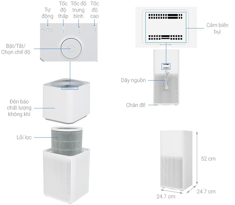 Thông số kỹ thuật Máy lọc không khí Xiaomi Mi Air Purifier 2C
