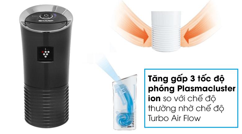 Máy lọc không khí Sharp IG-GC2E đen - Tăng tốc độ khử mùi với chế độ Turbo Air Flow