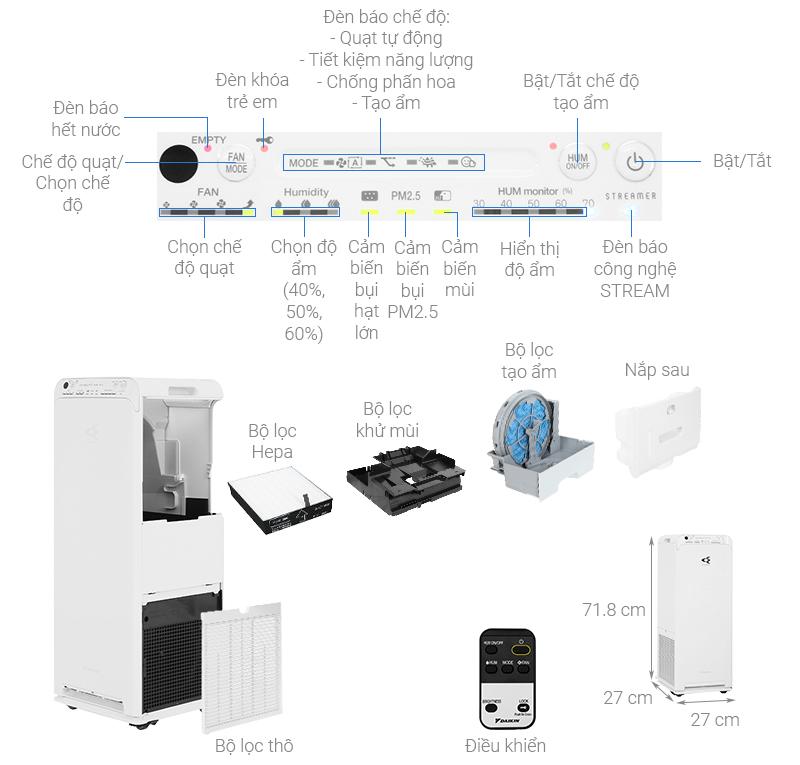 Thông số kỹ thuật Máy lọc không khí Daikin MCK55TVM6