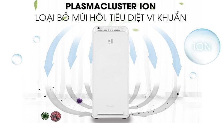 Công nghệ ion Plasmacluster - Máy lọc không khí Daikin MCK55TVM6