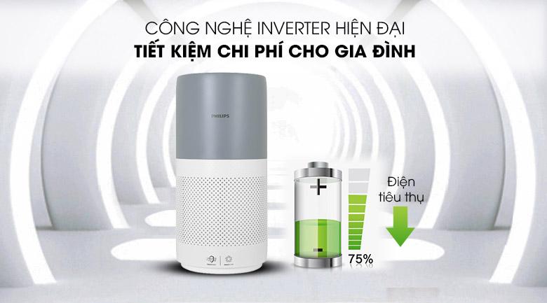 Tiết kiệm điện năng - Máy lọc không khí Philips AC2936/13