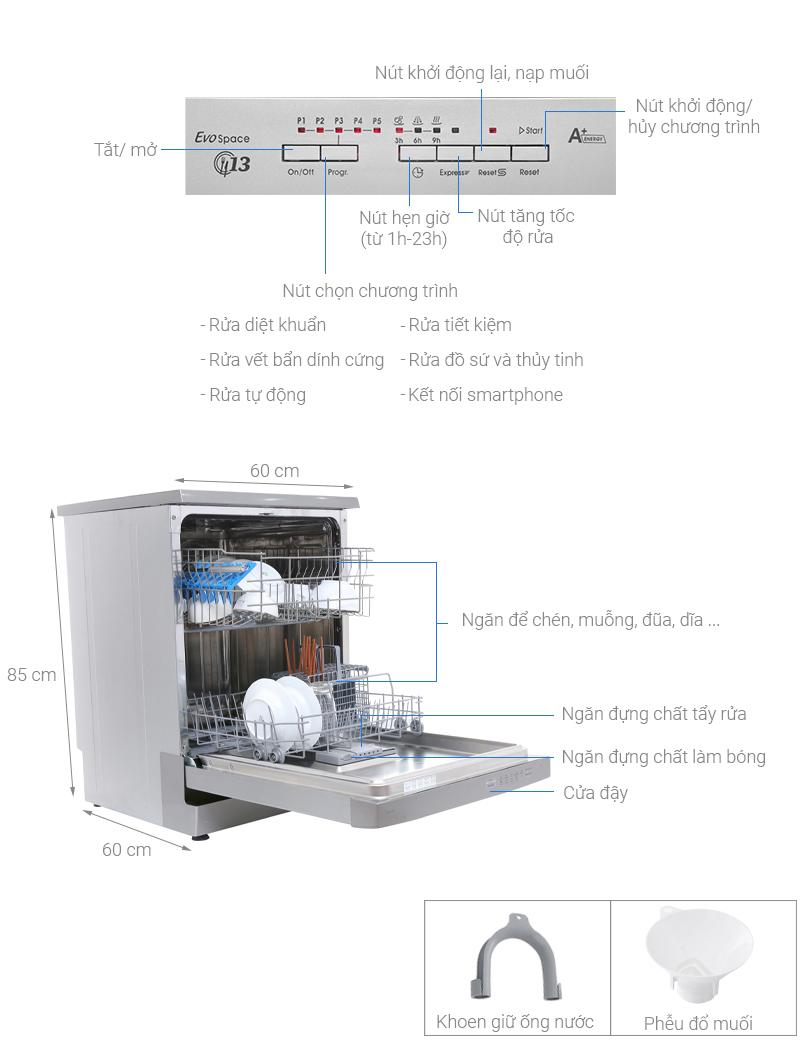 Thông số kỹ thuật Máy rửa chén Candy CDP 1LS39X/T 2150W