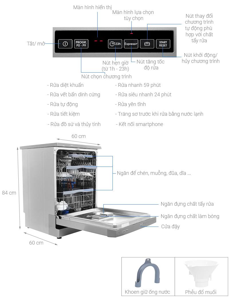 Thông số kỹ thuật Máy rửa chén Candy CDP 2DS62X/T 2150W