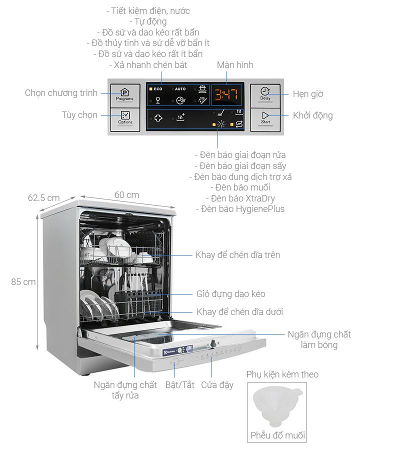 Thông số kỹ thuật Máy rửa chén Electrolux ESF5512LOX 1950W