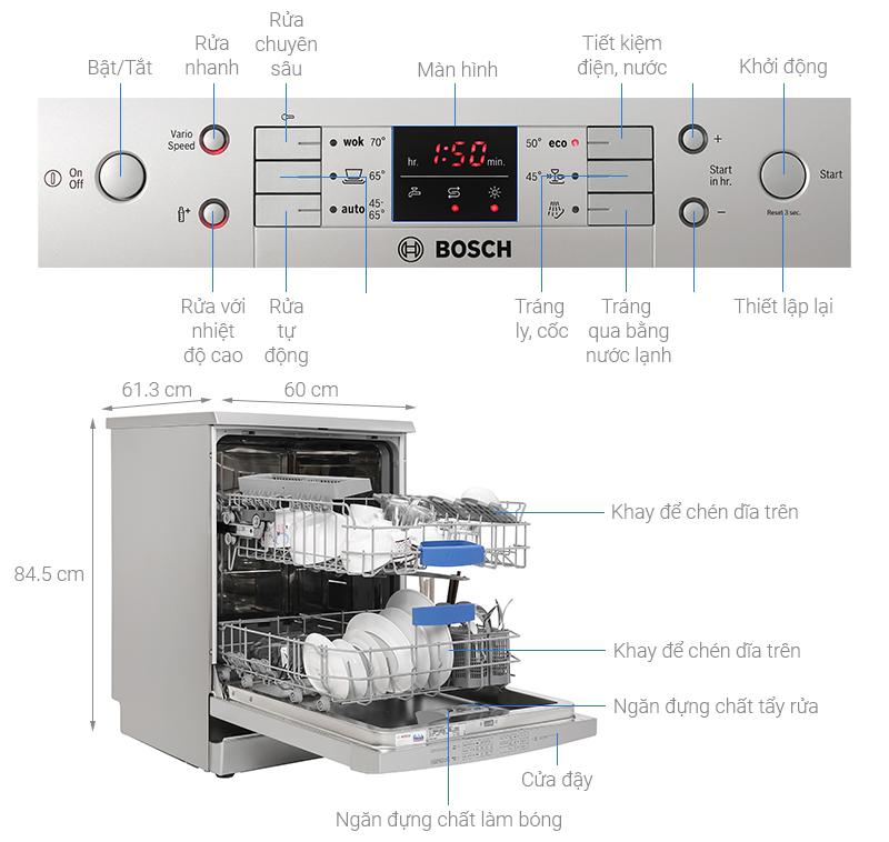 Thông số kỹ thuật Máy rửa chén Bosch SMS63L08EA 2400W